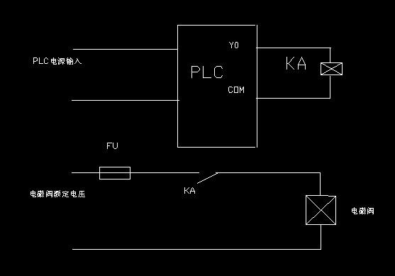 PLC与电磁阀如何接线,跪求各位大虾帮忙 工控人家园图片