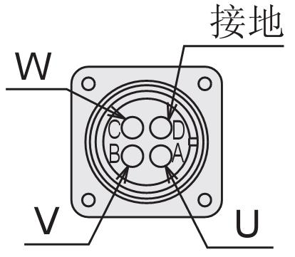 HG-SN、HG-SR系列电机电源接线注意